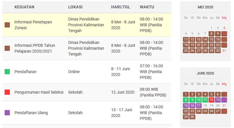 Persyaratan Daftar Ulang Peserta Didik Baru SMAN 1 Dusun Tengah Tahun 2020