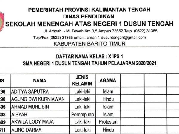 Pembagian Kelas X SMAN 1 Dusun Tengah Tahun Pelajaran 2020/2021